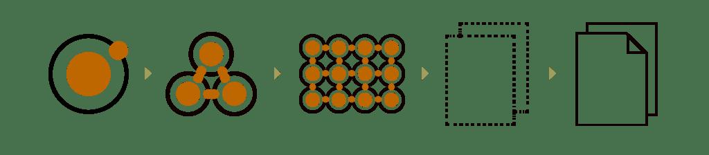 Atomic Design Icons