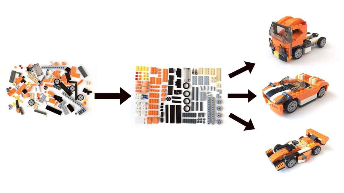 Audit-Organize-Build